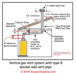 Is Your Water Heater Killing You Gold Key Home Inspections